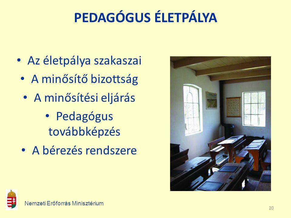 PEDAGÓGUS ÉLETPÁLYA Az életpálya szakaszai A minősítő bizottság