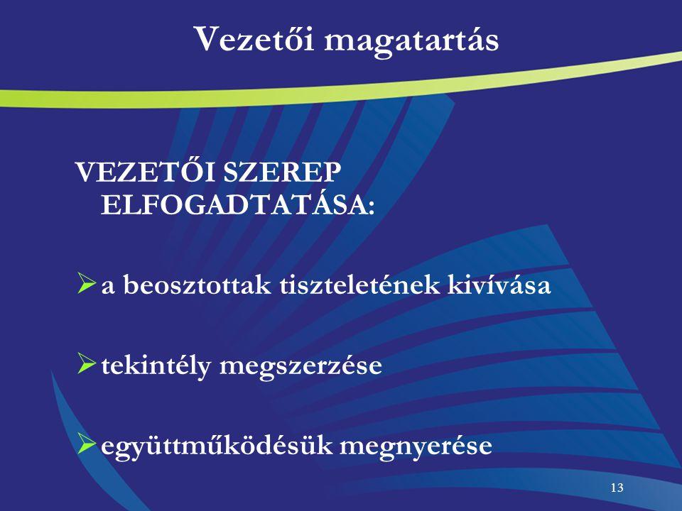 Vezetői magatartás VEZETŐI SZEREP ELFOGADTATÁSA: