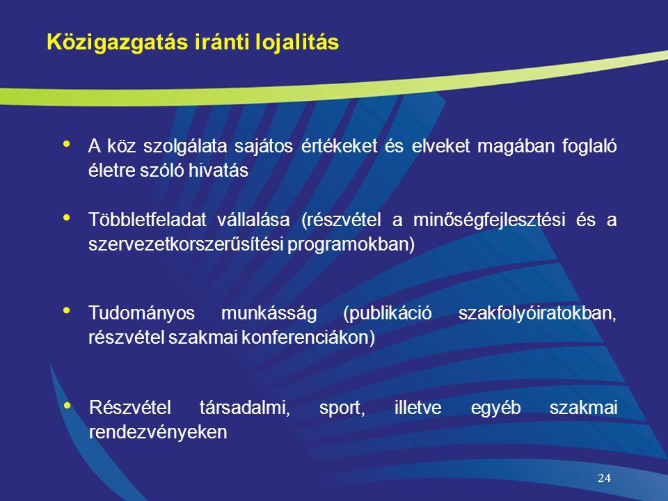 • Részvétel társadalmi, sport, illetve egyéb szakmai rendezvényeken