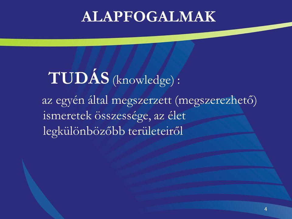 ALAPFOGALMAK TUDÁS (knowledge) :