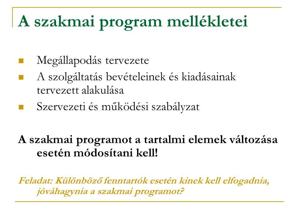 A szakmai program mellékletei