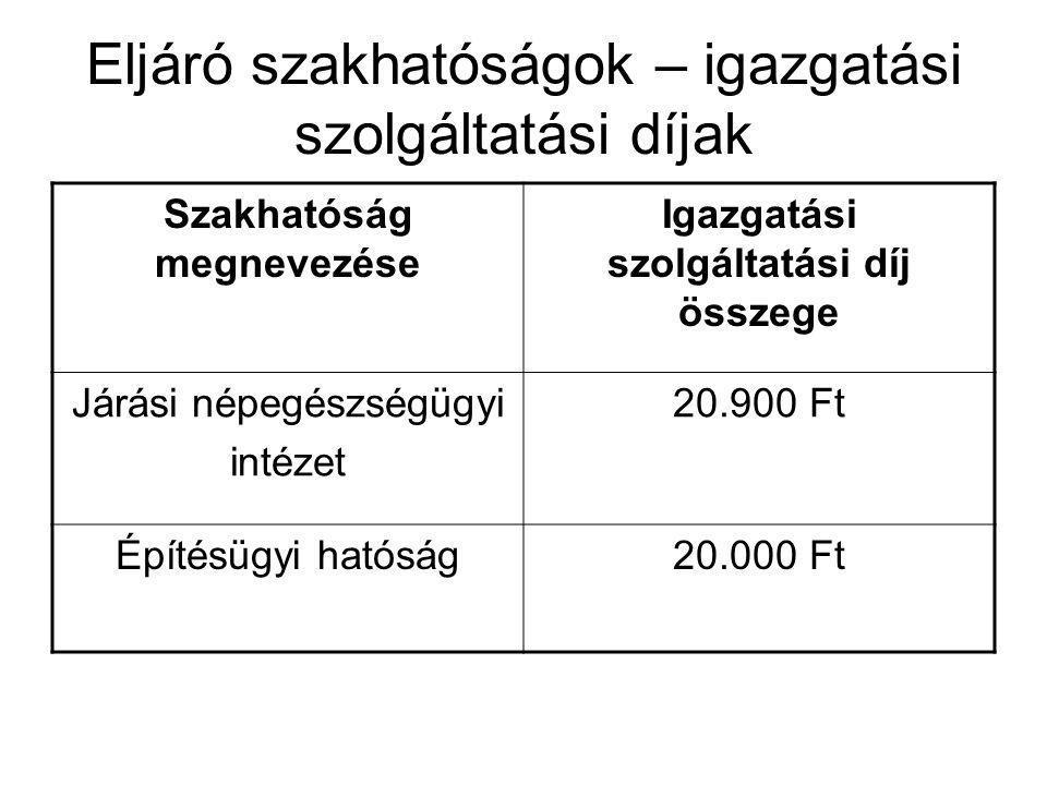 Eljáró szakhatóságok – igazgatási szolgáltatási díjak