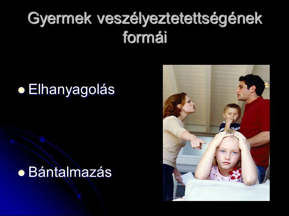 Gyermek veszélyeztetettségének formái
