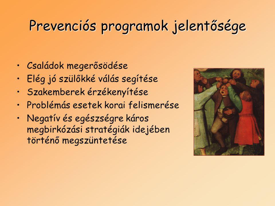 Prevenciós programok jelentősége