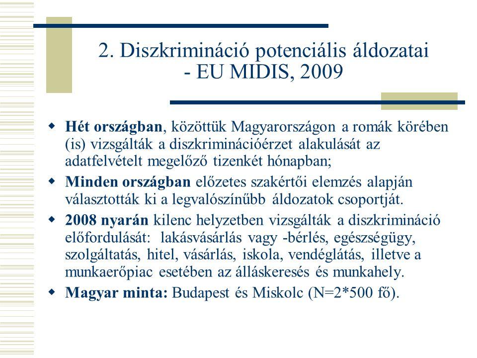 2. Diszkrimináció potenciális áldozatai - EU MIDIS, 2009