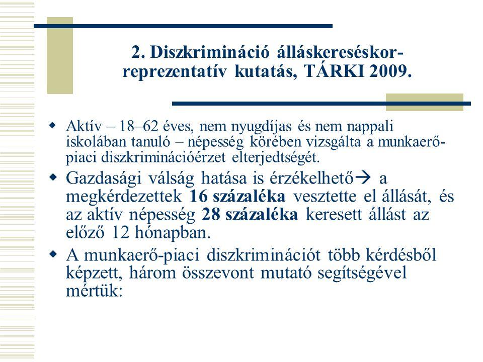 2. Diszkrimináció álláskereséskor- reprezentatív kutatás, TÁRKI 2009.