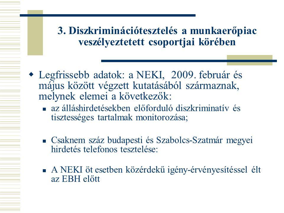 3. Diszkriminációtesztelés a munkaerőpiac veszélyeztetett csoportjai körében