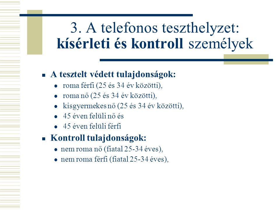 3. A telefonos teszthelyzet: kísérleti és kontroll személyek