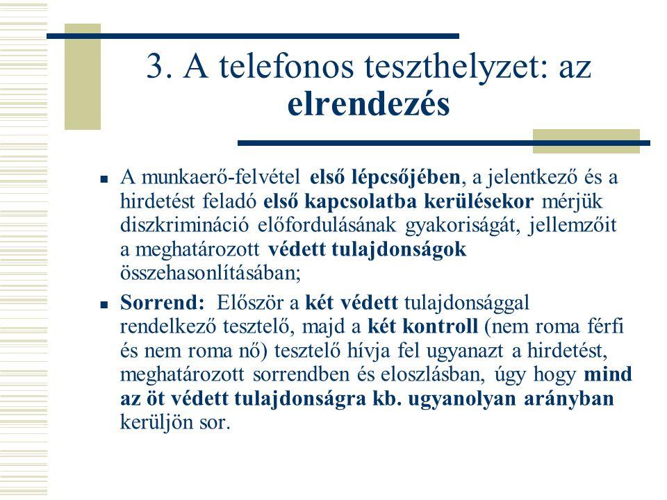 3. A telefonos teszthelyzet: az elrendezés