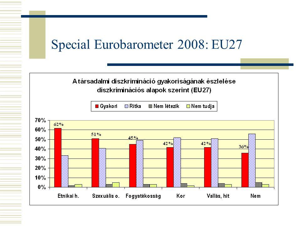 Special Eurobarometer 2008: EU27