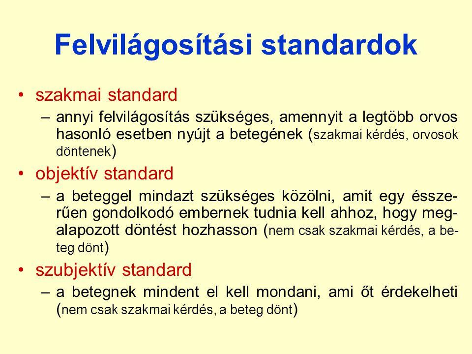 Felvilágosítási standardok