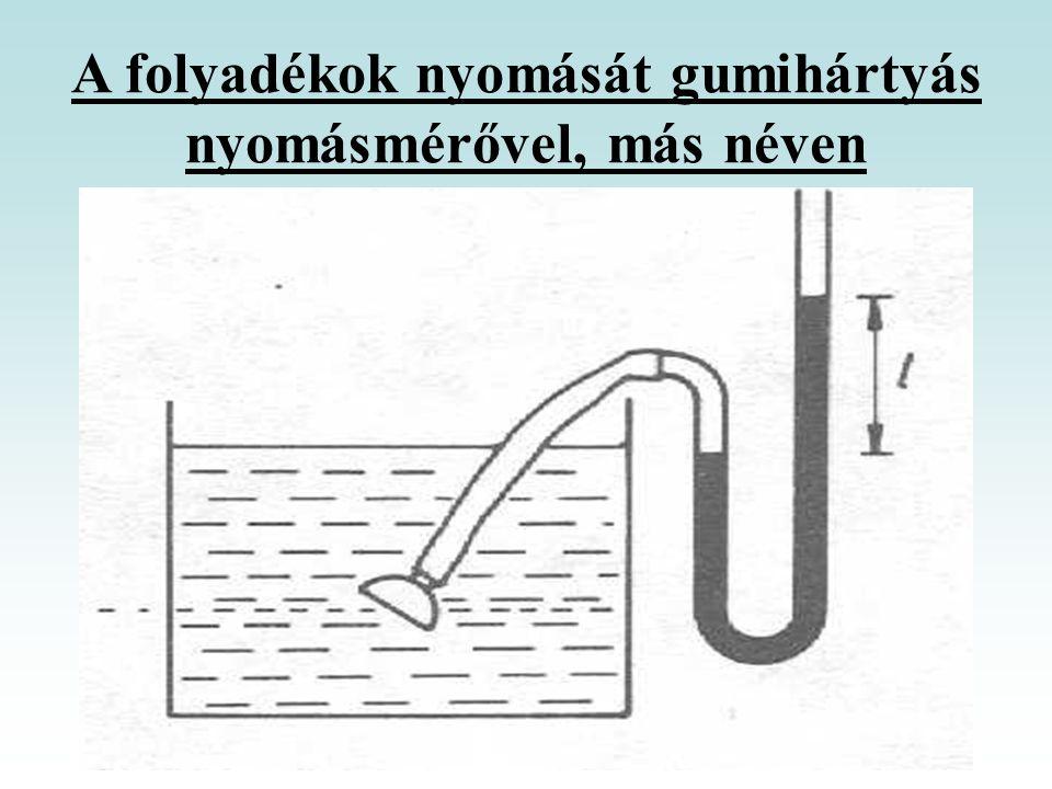 A folyadékok nyomását gumihártyás nyomásmérővel, más néven manométerrel vizsgálhatjuk.