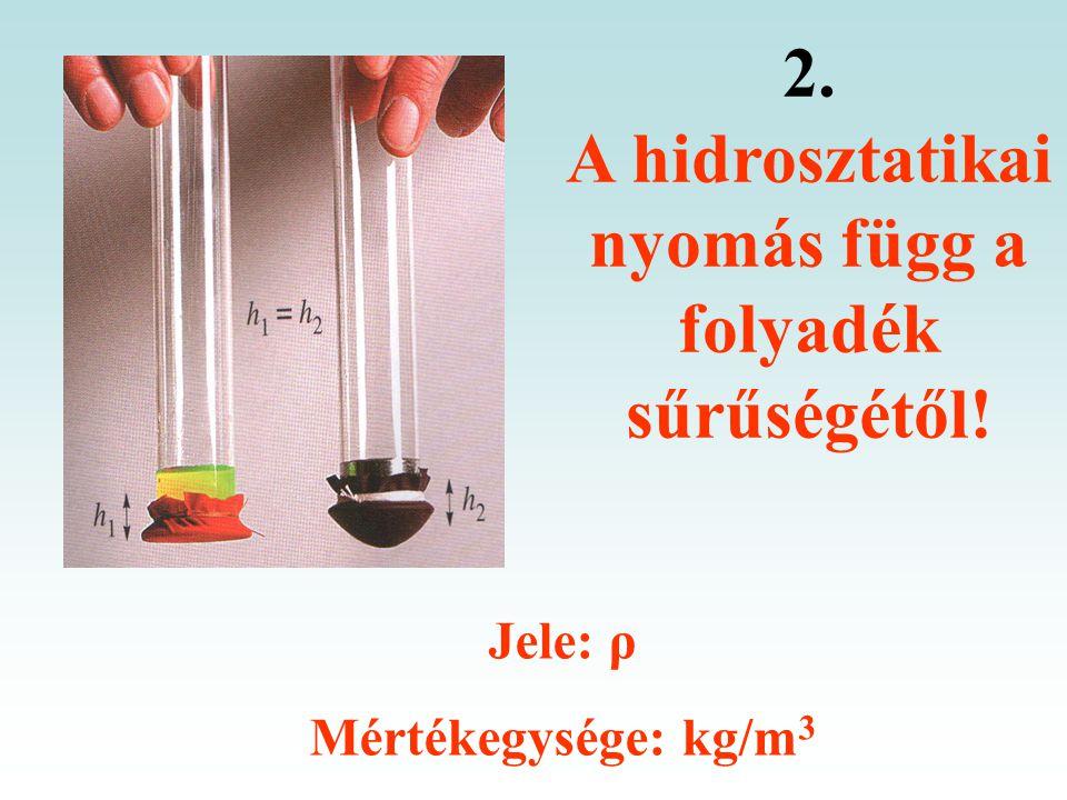 A hidrosztatikai nyomás függ a folyadék sűrűségétől!