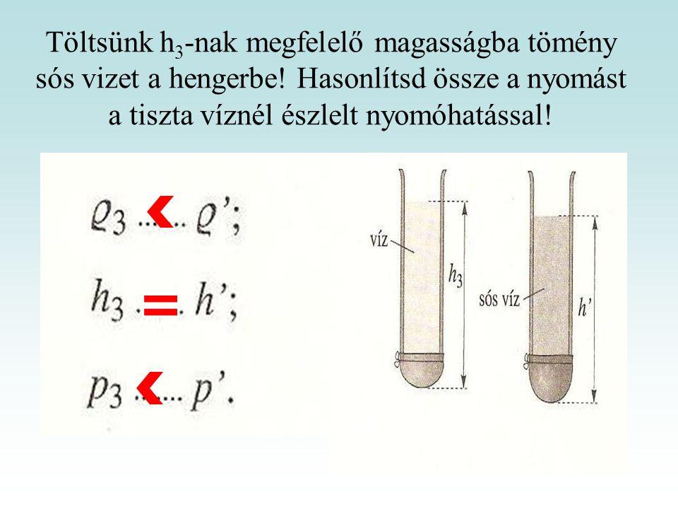 Töltsünk h3-nak megfelelő magasságba tömény sós vizet a hengerbe