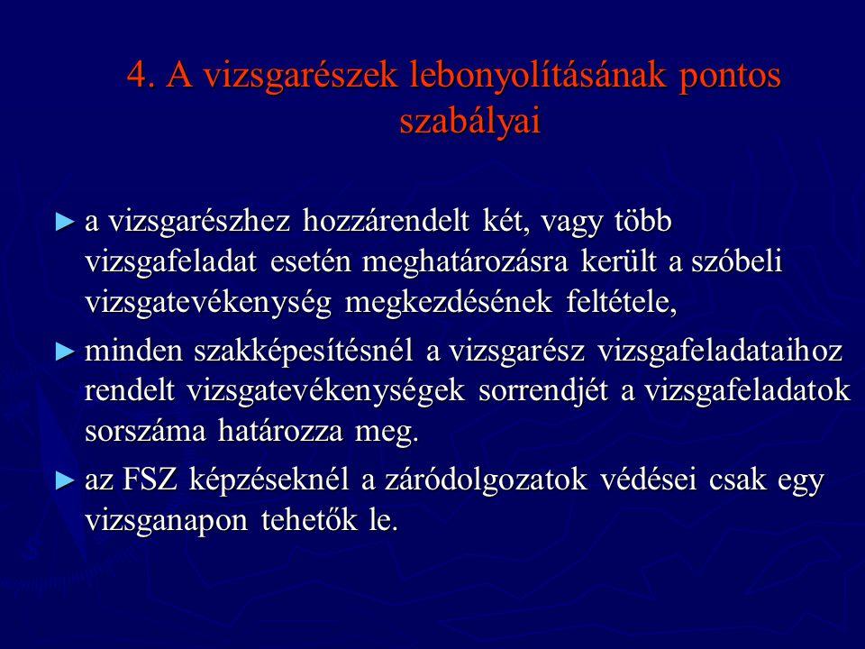 4. A vizsgarészek lebonyolításának pontos szabályai