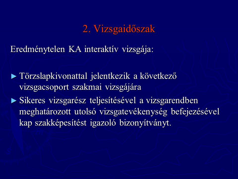 2. Vizsgaidőszak Eredménytelen KA interaktív vizsgája: