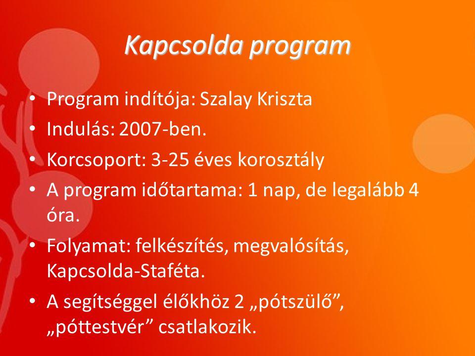 Kapcsolda program Program indítója: Szalay Kriszta Indulás: 2007-ben.