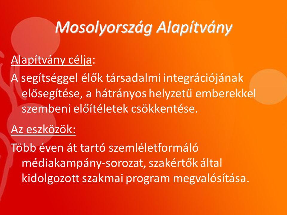 Mosolyország Alapítvány