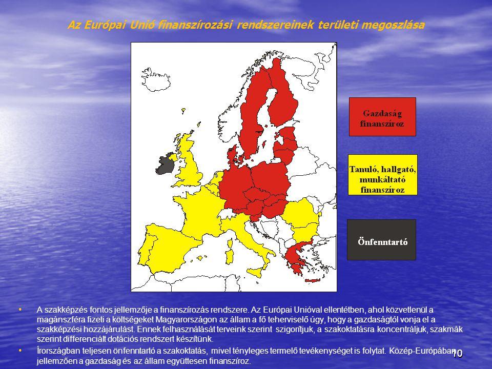 Az Európai Unió finanszírozási rendszereinek területi megoszlása