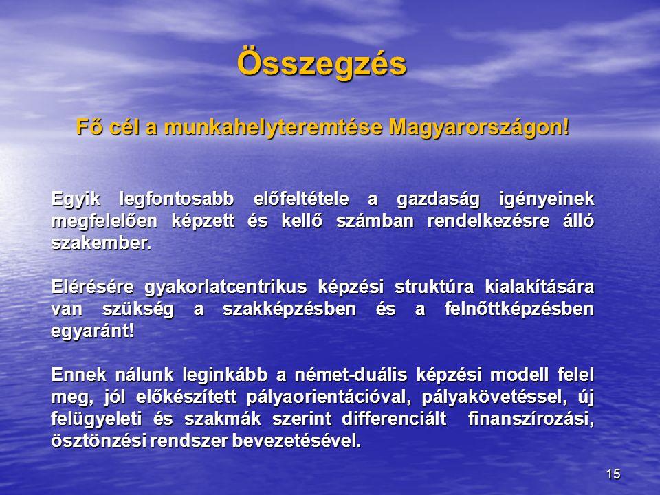 Fő cél a munkahelyteremtése Magyarországon!