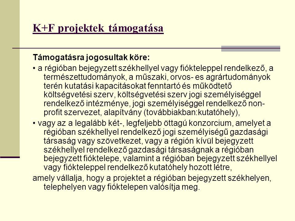 K+F projektek támogatása