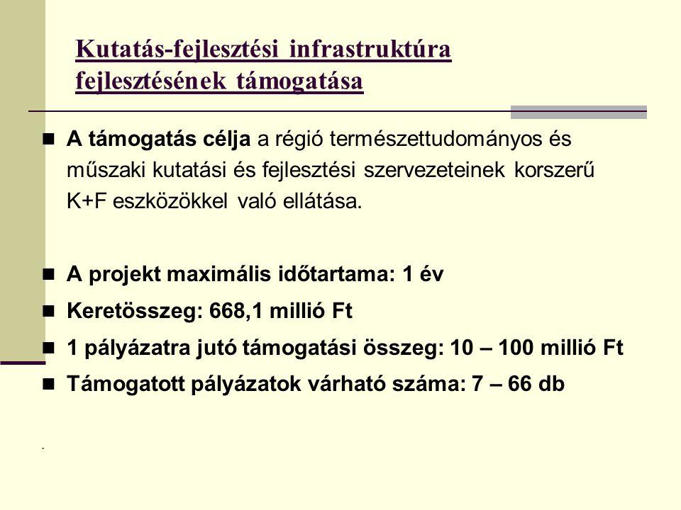 Kutatás-fejlesztési infrastruktúra fejlesztésének támogatása