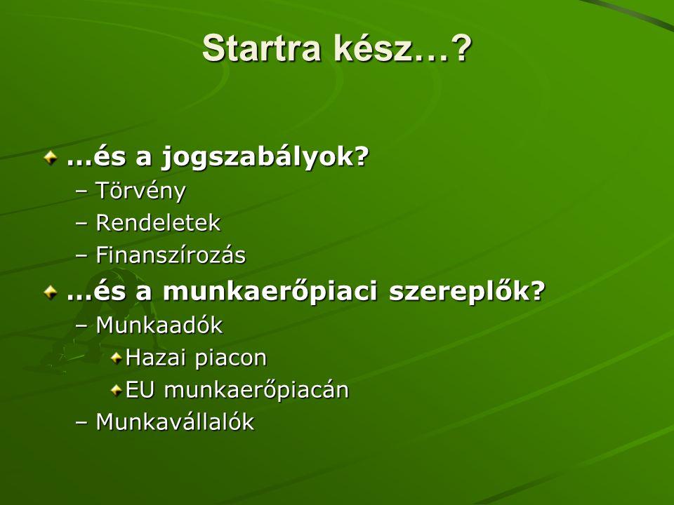 Startra kész… …és a jogszabályok …és a munkaerőpiaci szereplők