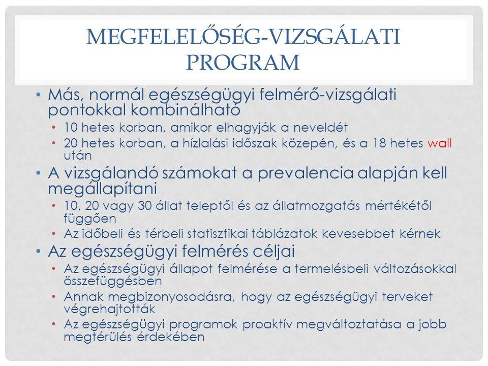 MEGFELELŐSÉG-VIZSGÁLATI PROGRAM