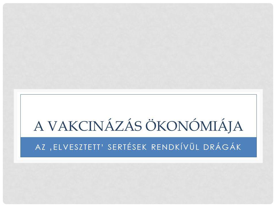 A VAKCINÁZÁS ÖKONÓMIÁJA