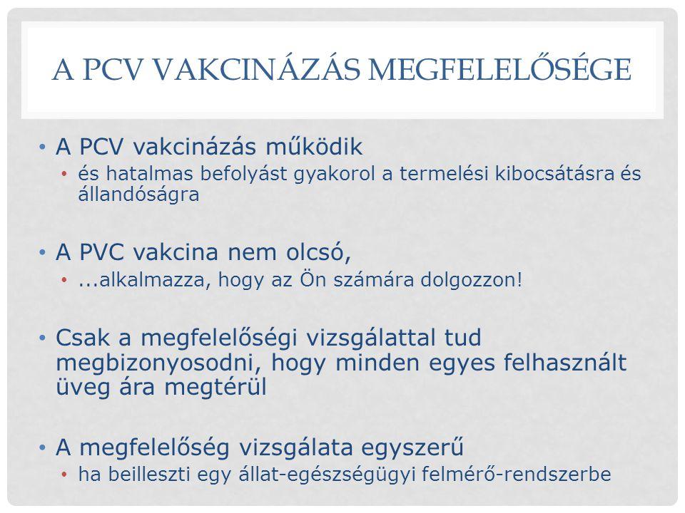 A PCV VaKcinÁZÁS MEGFELELŐSÉGE