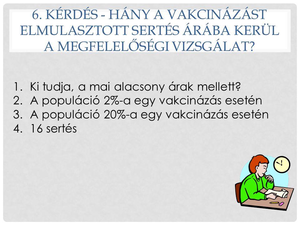 6. Kérdés - HÁNY A VAKCINÁZÁST ELMULASZTOTT SERTÉS ÁRÁBA KERÜL A MEGFELELŐSÉGI VIZSGÁLAT