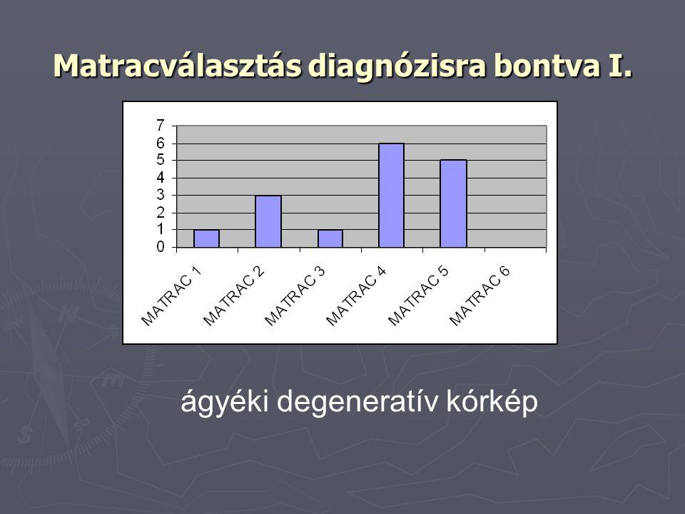 Matracválasztás diagnózisra bontva I.