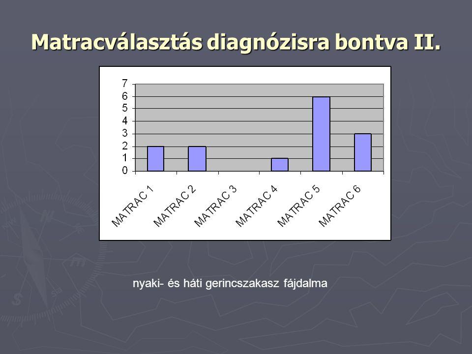 Matracválasztás diagnózisra bontva II.