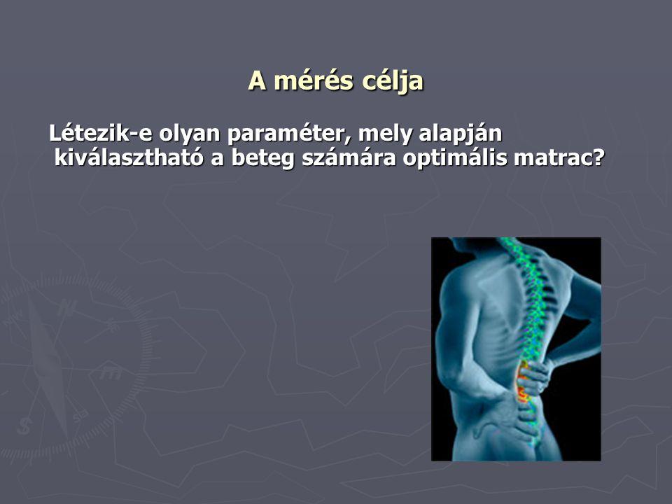 A mérés célja Létezik-e olyan paraméter, mely alapján kiválasztható a beteg számára optimális matrac