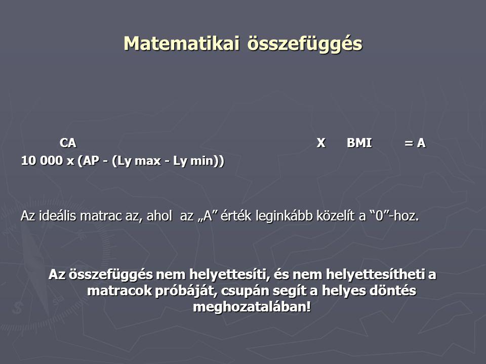 Matematikai összefüggés