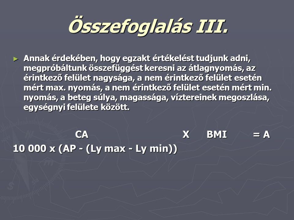Összefoglalás III. CA X BMI = A 10 000 x (AP - (Ly max - Ly min))