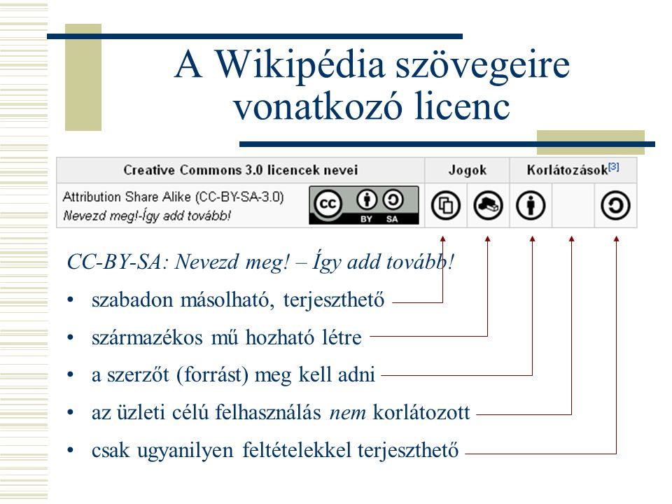 A Wikipédia szövegeire vonatkozó licenc
