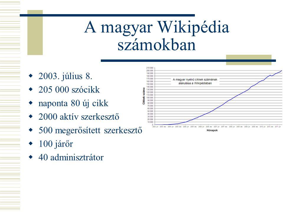 A magyar Wikipédia számokban