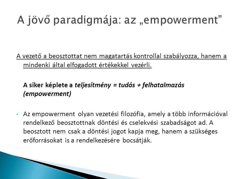 """A jövő paradigmája: az """"empowerment"""