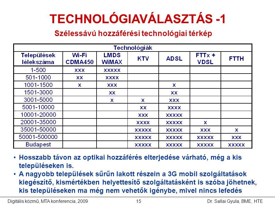 TECHNOLÓGIAVÁLASZTÁS -1 Szélessávú hozzáférési technológiai térkép
