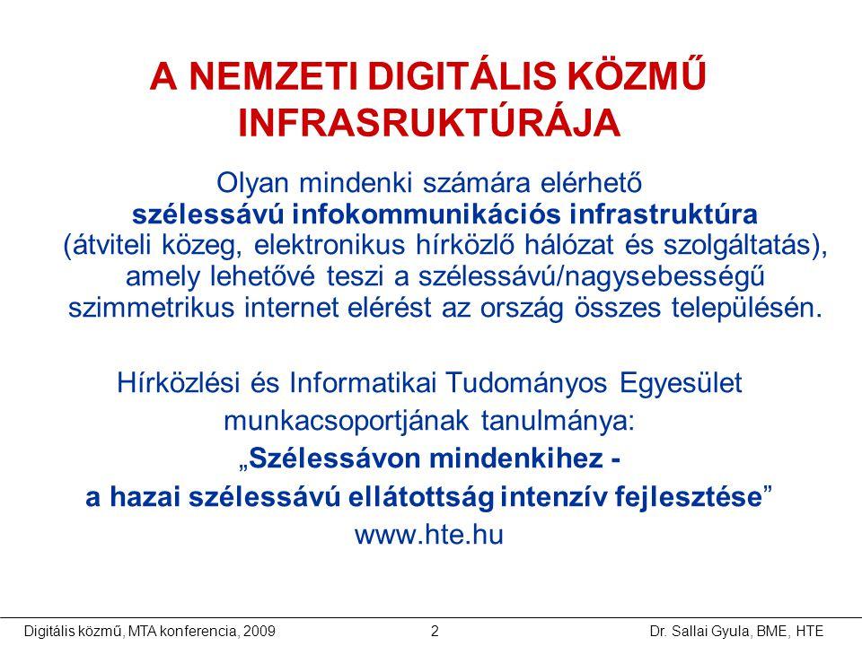 A NEMZETI DIGITÁLIS KÖZMŰ INFRASRUKTÚRÁJA