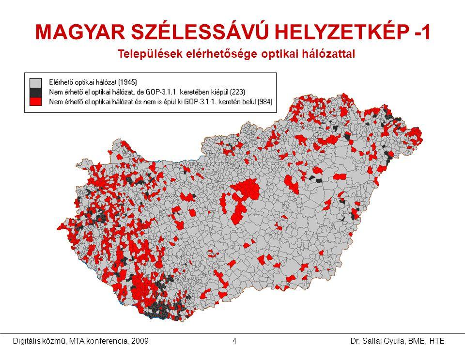 MAGYAR SZÉLESSÁVÚ HELYZETKÉP -1