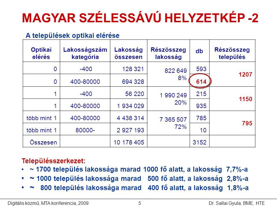MAGYAR SZÉLESSÁVÚ HELYZETKÉP -2 Lakosságszám kategória