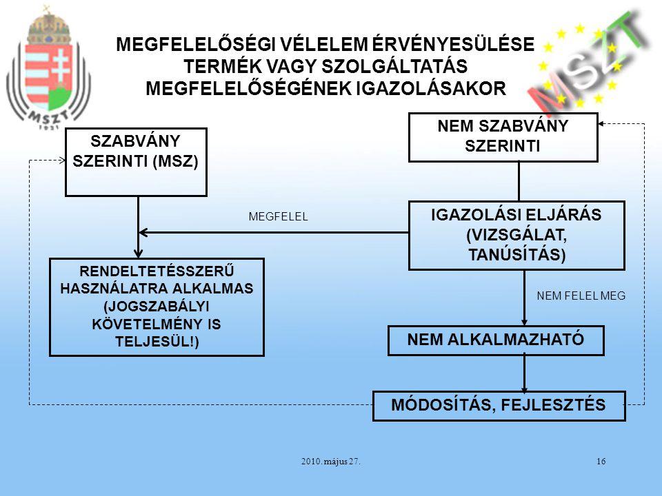 SZABVÁNY SZERINTI (MSZ) IGAZOLÁSI ELJÁRÁS (VIZSGÁLAT, TANÚSÍTÁS)