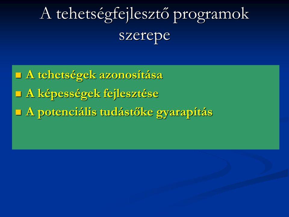 A tehetségfejlesztő programok szerepe
