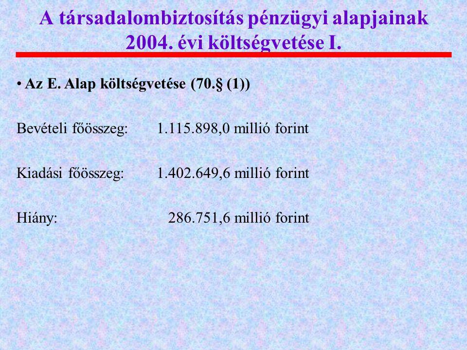 A társadalombiztosítás pénzügyi alapjainak 2004. évi költségvetése I.