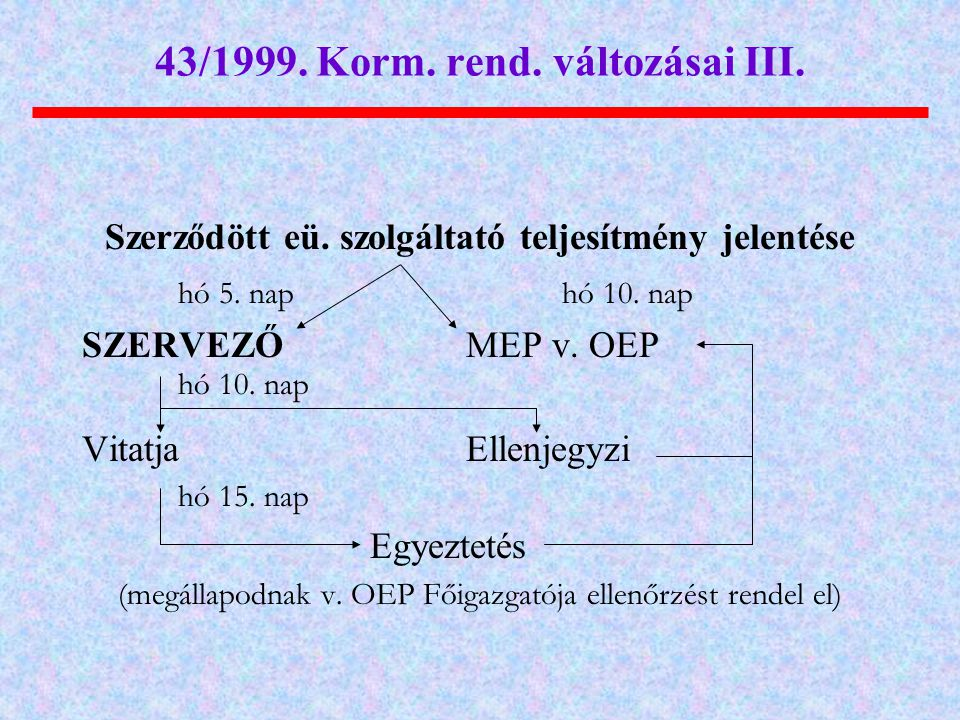 43/1999. Korm. rend. változásai III.