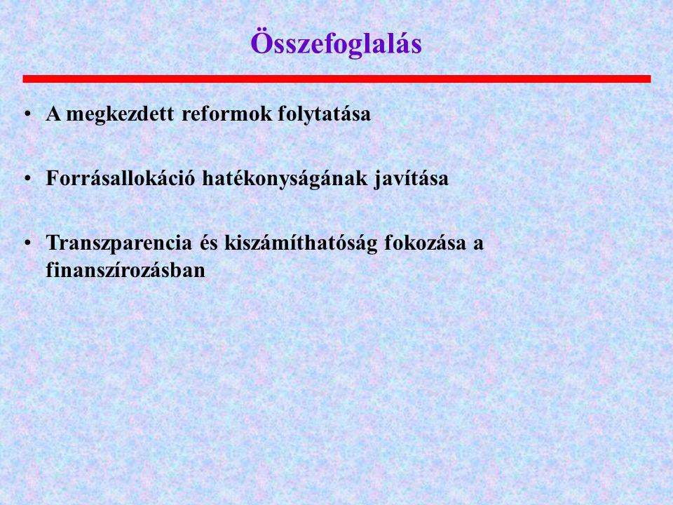 Összefoglalás A megkezdett reformok folytatása