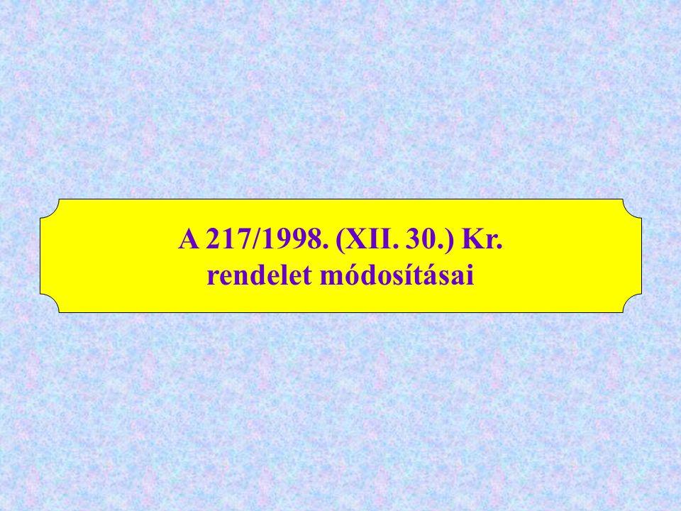 A 217/1998. (XII. 30.) Kr. rendelet módosításai