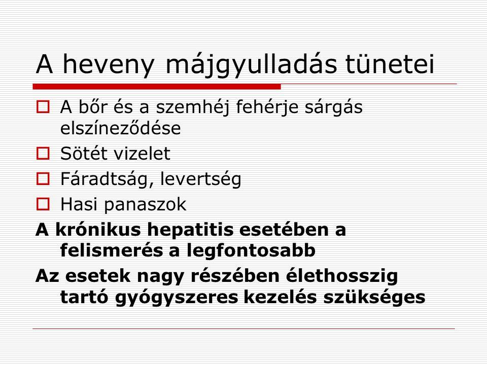 A heveny májgyulladás tünetei